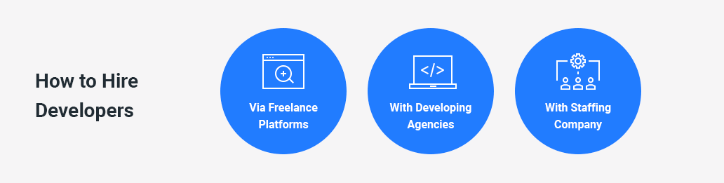how to hire ukrainian developers