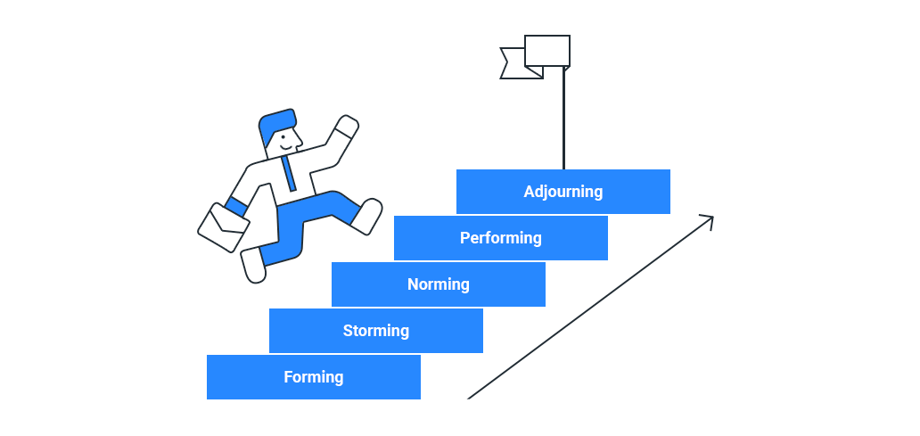 Stages of Working in a Software Development Team