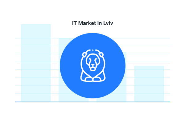 Why Clients Choose Lviv for IT Outsourcing: Research