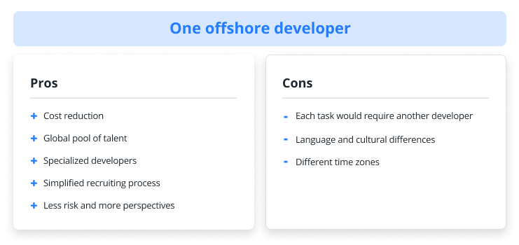 pros and cons of hiring one offshore developer