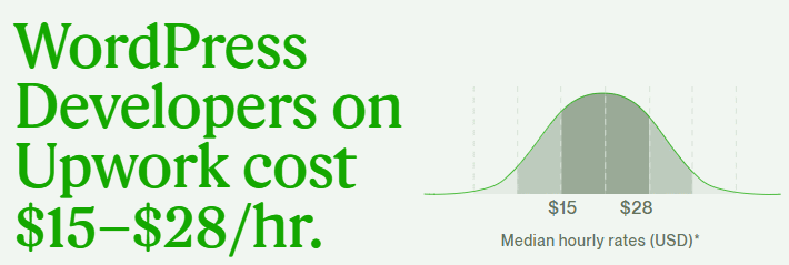 upwork wordpress developer rates
